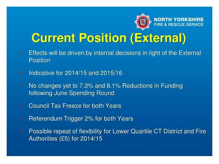 Current Position (External)