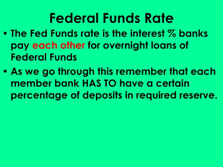 Federal Funds Rate