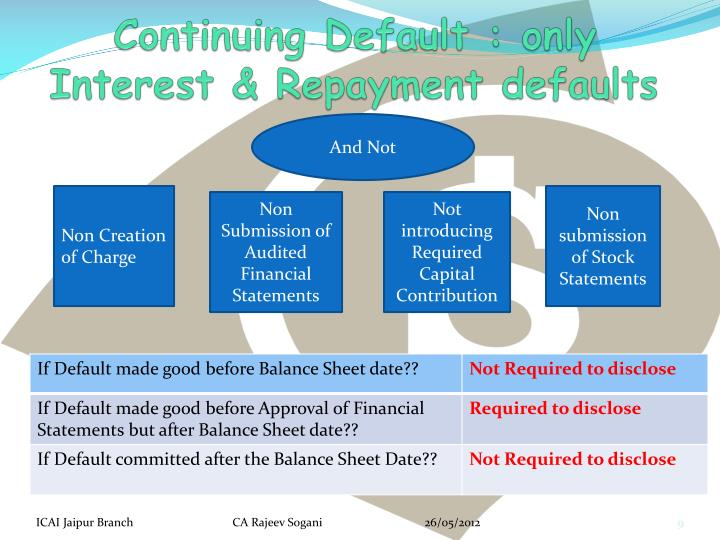 Continuing Default : only Interest &