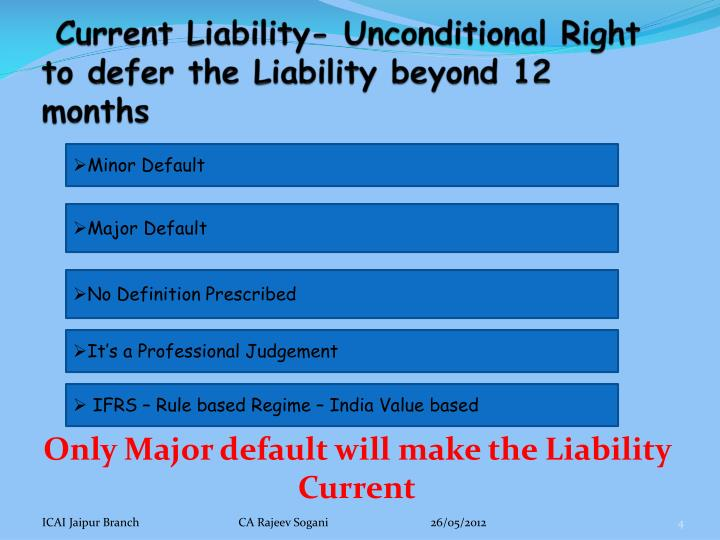 Current Liability- Unconditional Right to defer the Liability beyond 12 months