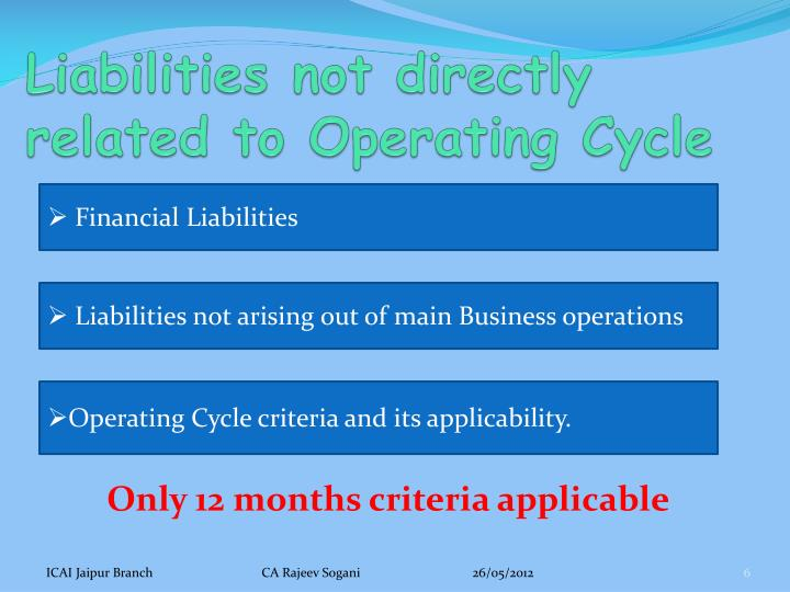 Liabilities not directly related to Operating Cycle