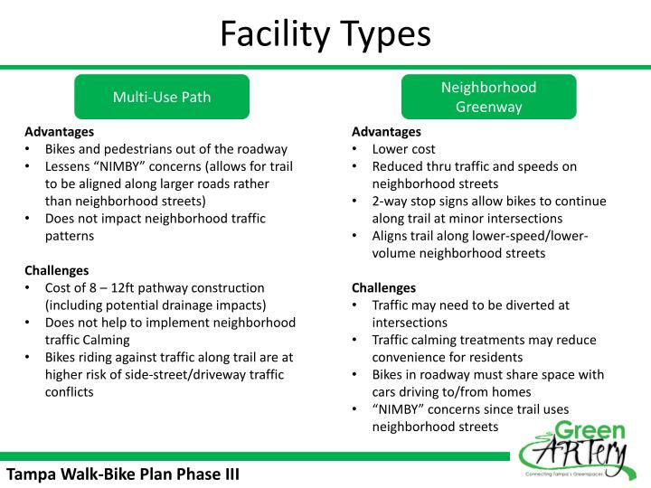 Facility Types