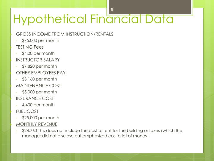 Hypothetical Financial