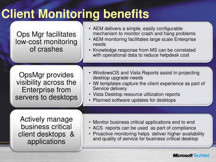 Client Monitoring benefits