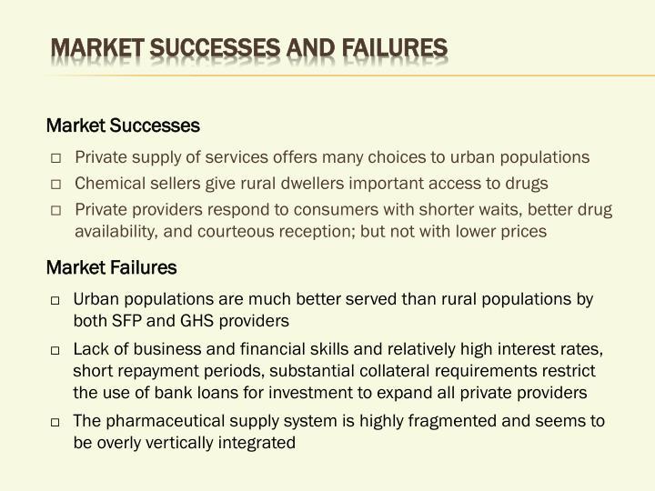 Market Successes and Failures