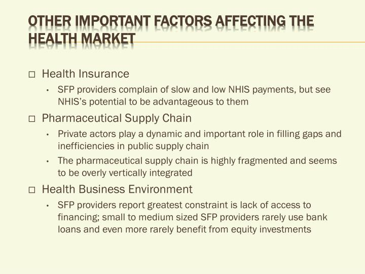 Other important factors affecting the health market