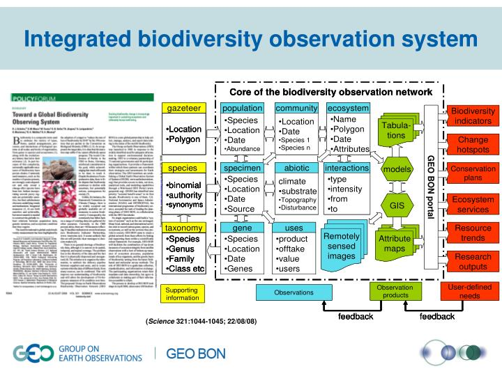 Integrated biodiversity observation system