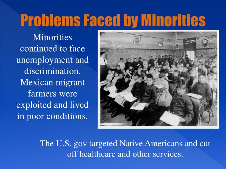 Problems Faced by Minorities