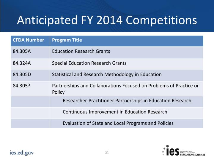 Anticipated FY 2014 Competitions