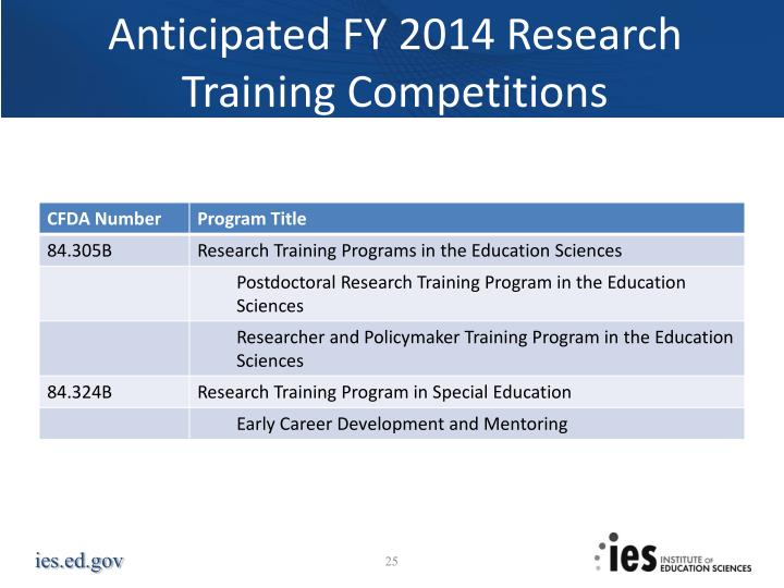 Anticipated FY 2014 Research Training Competitions