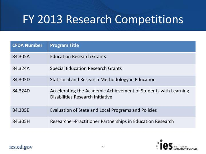 FY 2013 Research Competitions