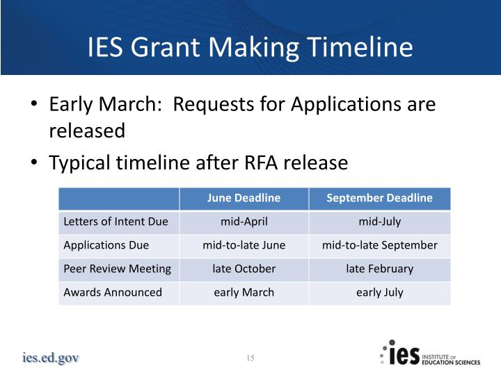 IES Grant Making Timeline