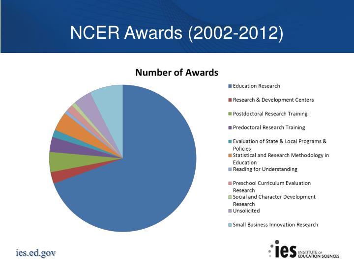 NCER Awards (2002-2012)