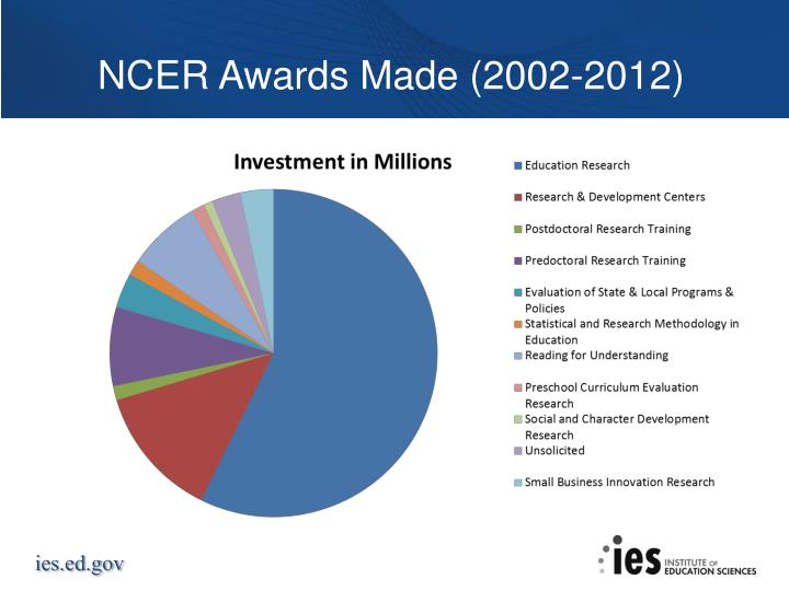 NCER Awards Made (2002-2012)