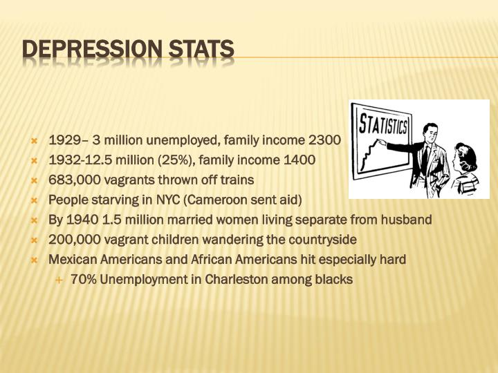 1929– 3 million unemployed, family income 2300