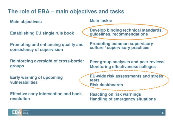 The role of EBA – main objectives and tasks