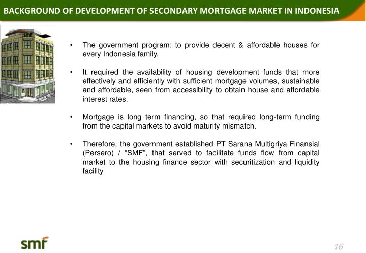 BACKGROUND OF DEVELOPMENT OF SECONDARY MORTGAGE MARKET IN INDONESIA