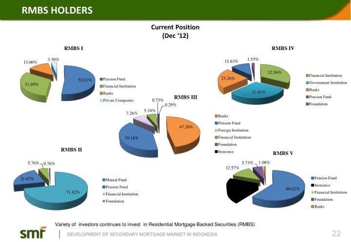 RMBS HOLDERS