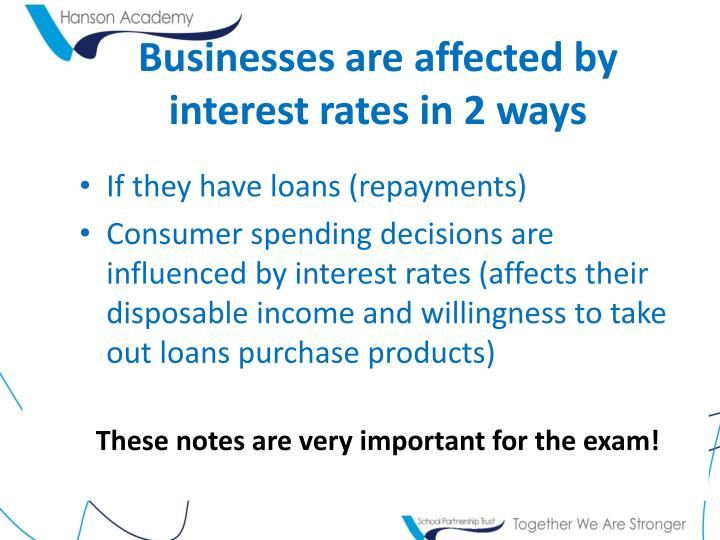 Businesses are affected by interest rates in 2 ways