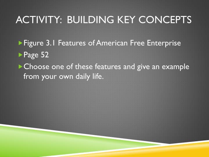 Activity:  Building Key Concepts