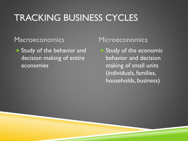 Tracking business cycles