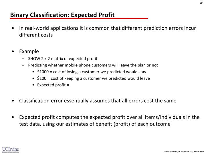 Binary Classification: Expected Profit