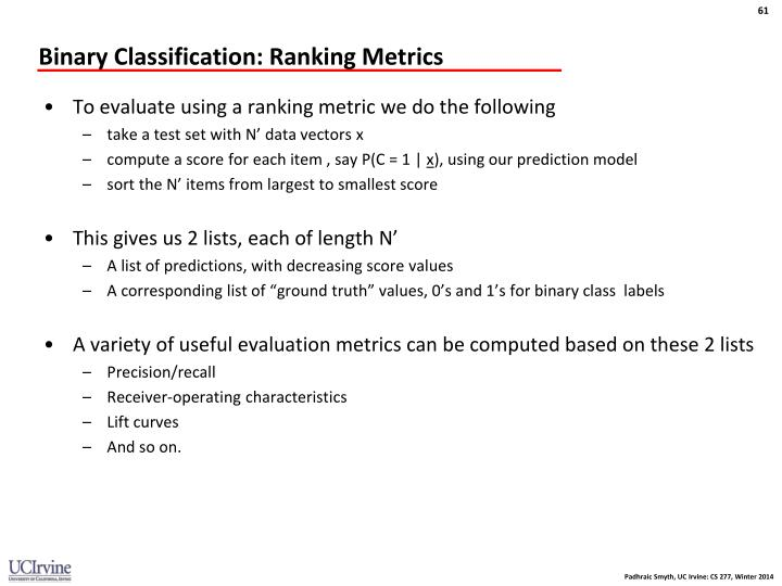 Binary Classification: Ranking Metrics
