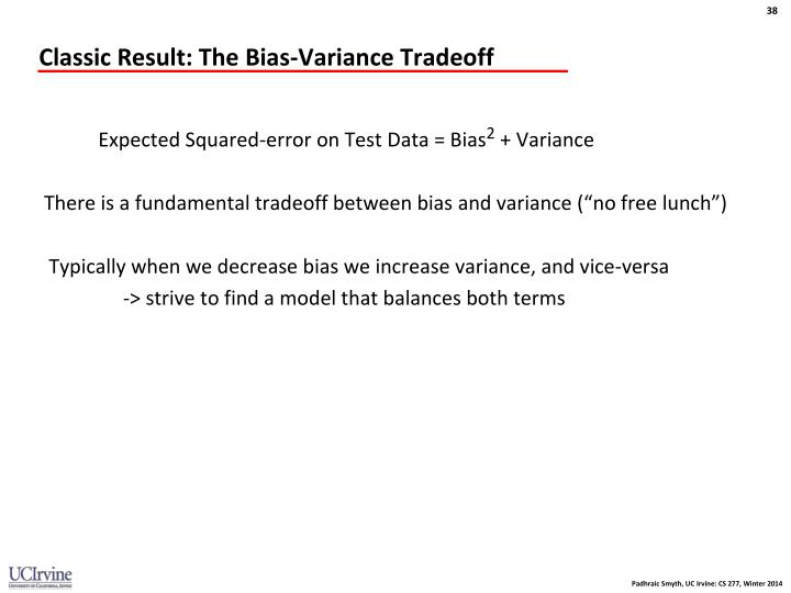 Classic Result: The Bias-Variance Tradeoff