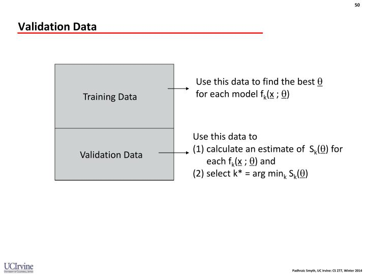 Validation Data