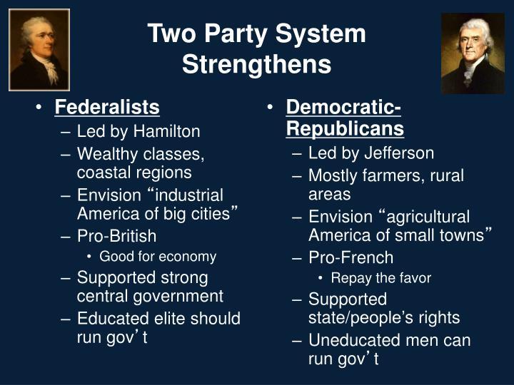 Federalists