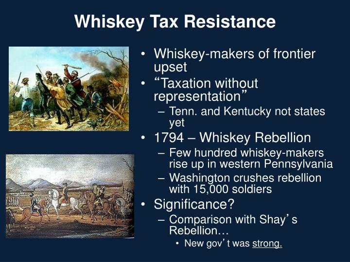 Whiskey Tax Resistance