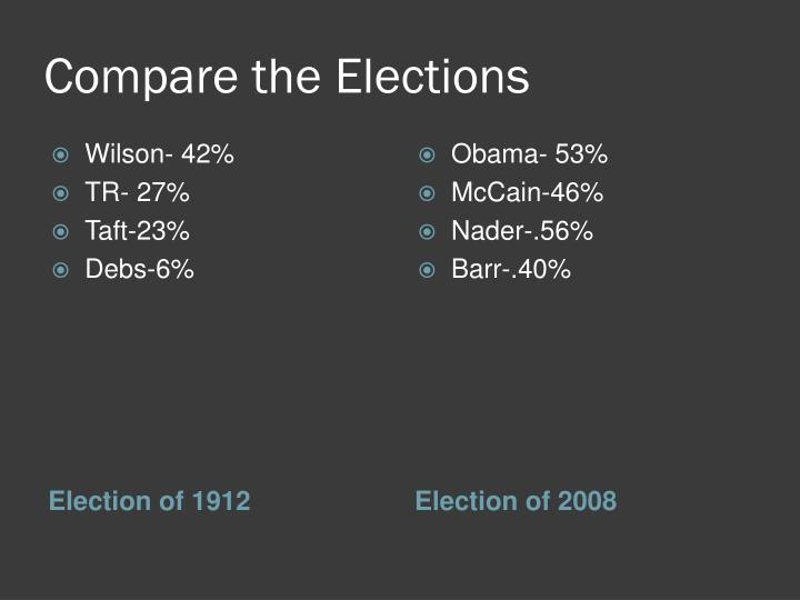 Compare the Elections