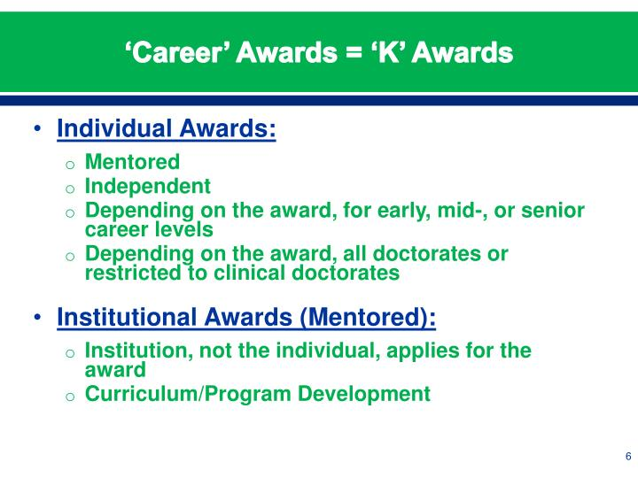 'Career' Awards = 'K' Awards