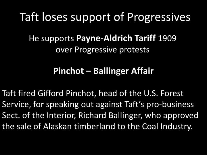 Taft loses support of Progressives