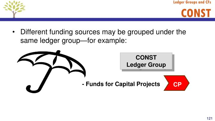 - Funds for Capital Projects