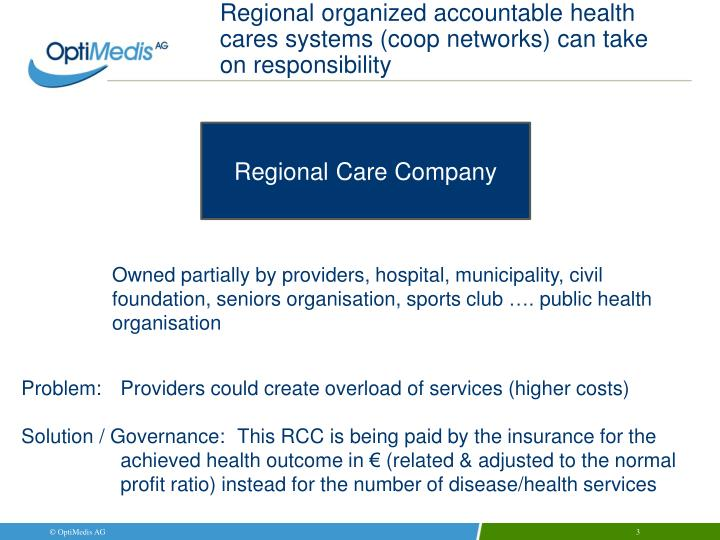 Regional organized accountable health cares systems coop networks can take on responsibility
