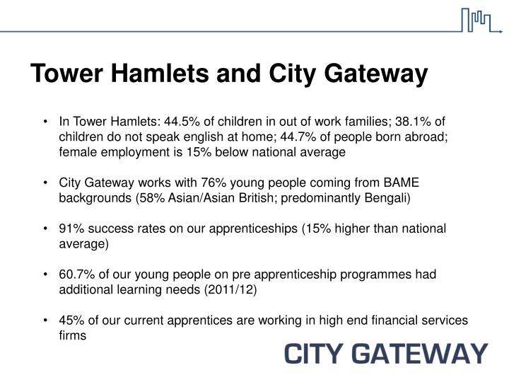 Tower Hamlets and City Gateway