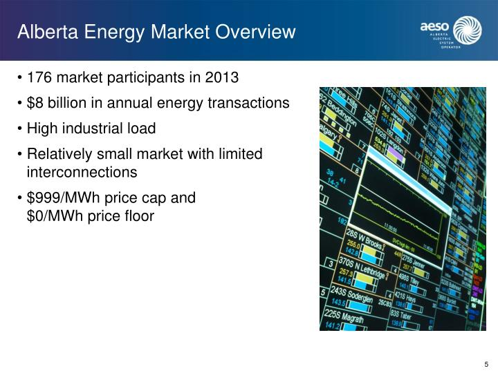 Alberta Energy Market Overview