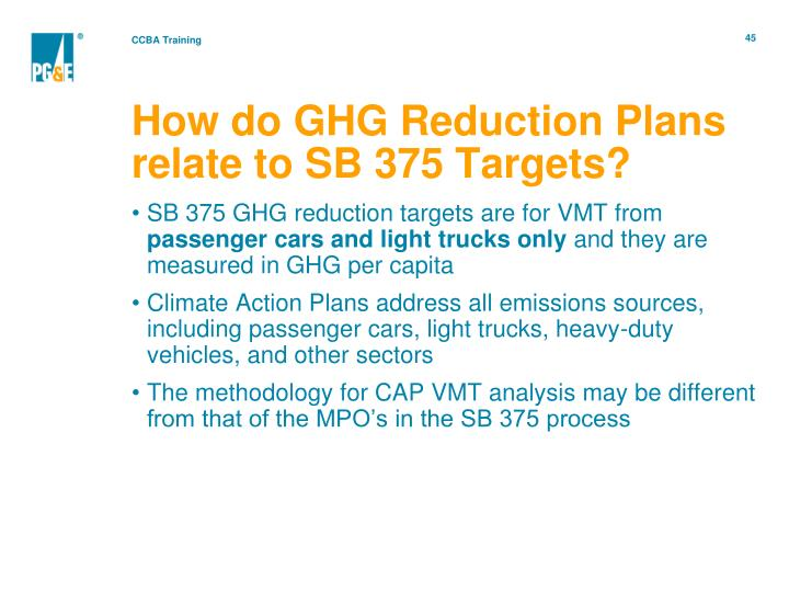 How do GHG Reduction Plans relate to SB 375 Targets?