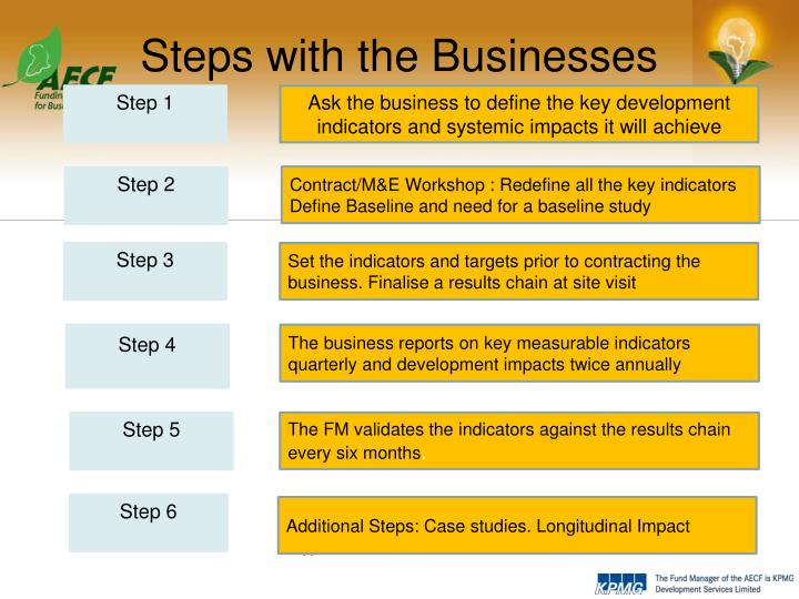 Steps with the Businesses
