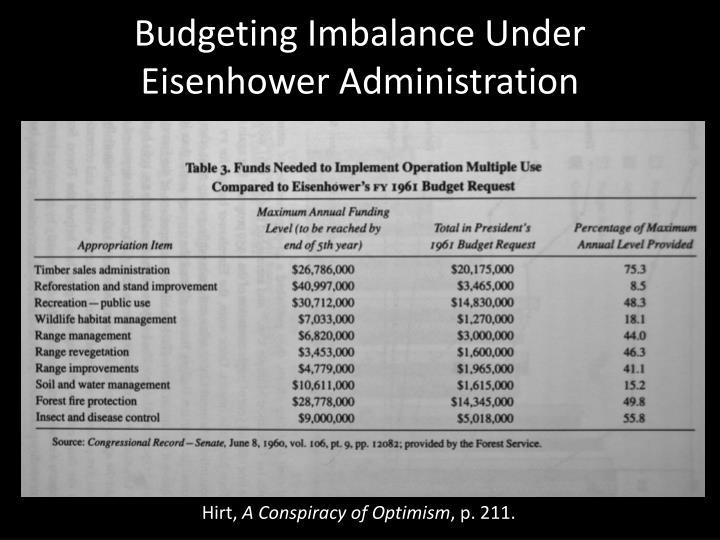 Budgeting Imbalance Under Eisenhower Administration