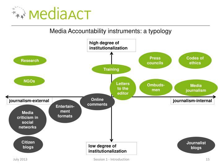 Media Accountability instruments: a typology