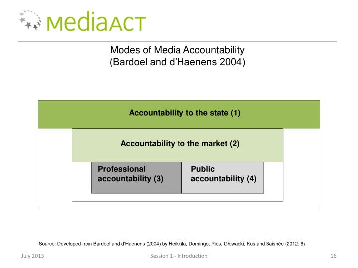 Modes of Media Accountability