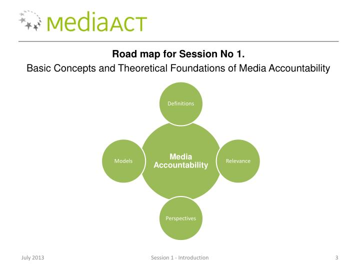 Road map for Session No 1.