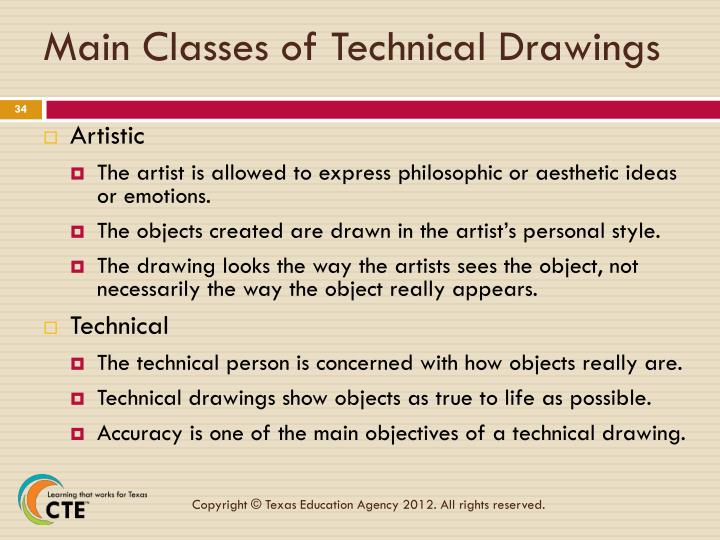 Main Classes of Technical Drawings