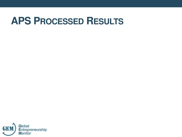 APS Processed Results