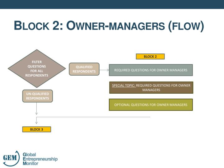 Block 2: