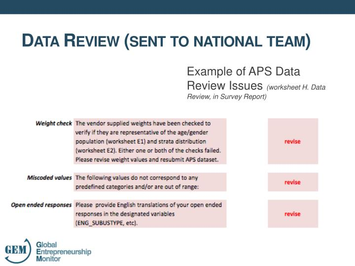 Example of APS Data Review Issues