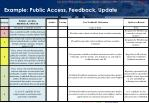 example public access feedback update