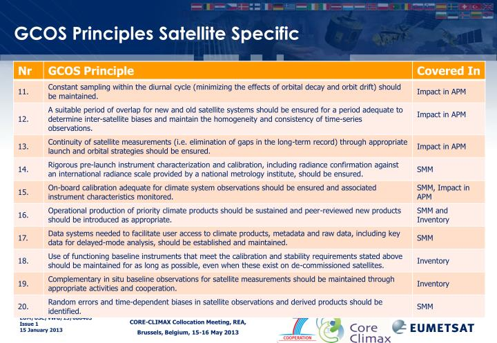 GCOS Principles Satellite Specific